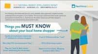 Tips to aid real estate investors to understand home shoppers preferences in Denver, Aurora, and Broomfield, Colorado.