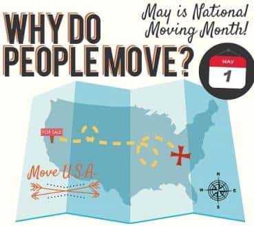 May is National moving month in the United States and the infographic is asking why people move.