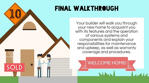 Steps in the home building process 10 step home build nhs for Building a house timeline