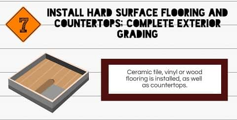 Hard surface flooring and grading of the external surface occurs at the seventh stage of construction.