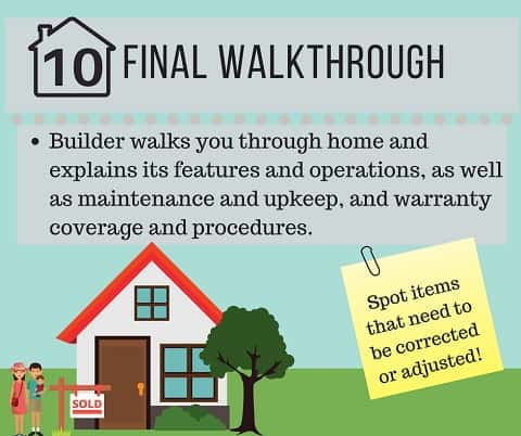 Step #10 In The Home Building Process: Final Walk Through Of New Home