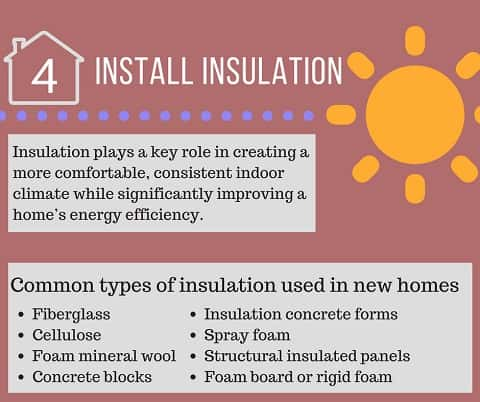 Step #4 In The Building Process: Install Insulation