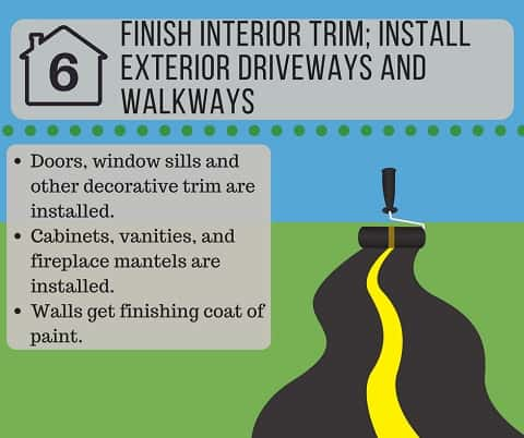 Step #6 in the building process: Finish interior trim, install exterior driveways and walkways