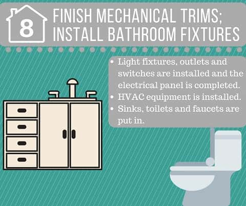 Step #8 in the building process: Finish mechanical trims, install bathroom fixtures