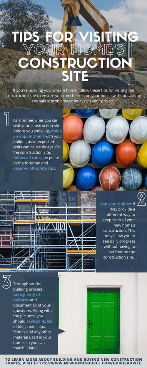 Infographic with tips to keep in mind when you visit your new home's construction site