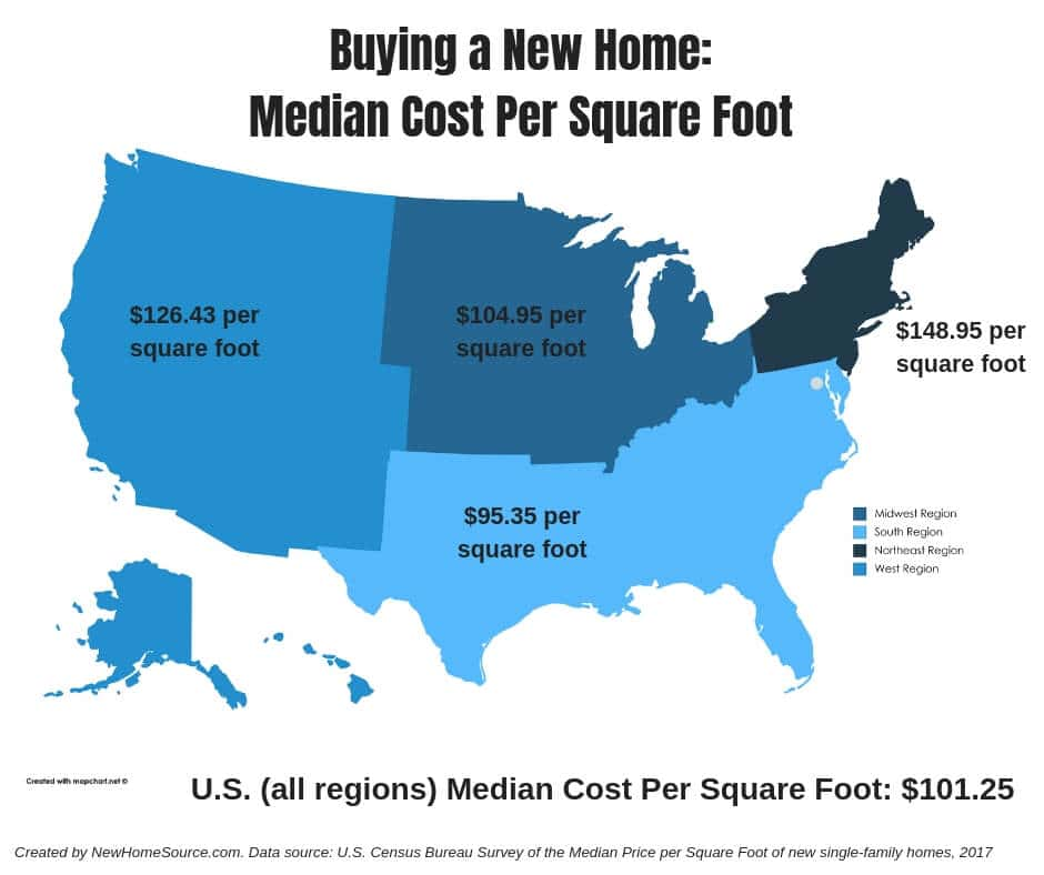 Map of the median cost per square foot a new home in the U.S. by region, based on 2017 U.S. Census Bureau data