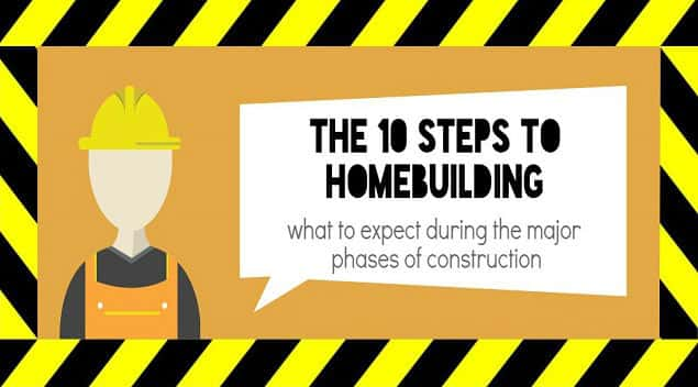 A Step-by-Step Guide to the Home Building Process