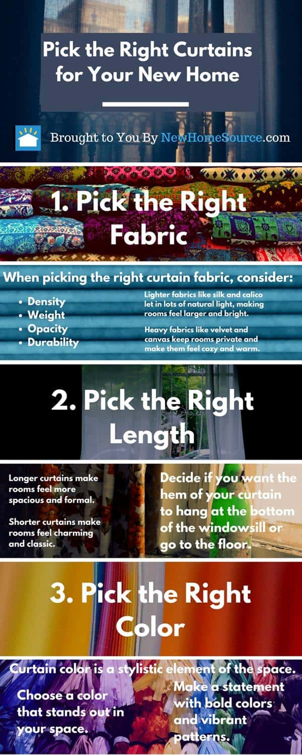 Colorful infographic with three steps for choosing curtains for new home, including 1) pick the right fabric, 2) pick the right length and 3) choose the right color.