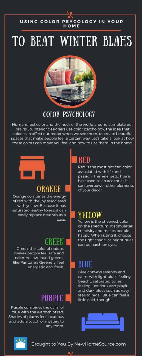 Infographic that discusses color psychology and how reed, orange, yellow, blue, green and purple can have different effects on mood and how to use these colors in the home.