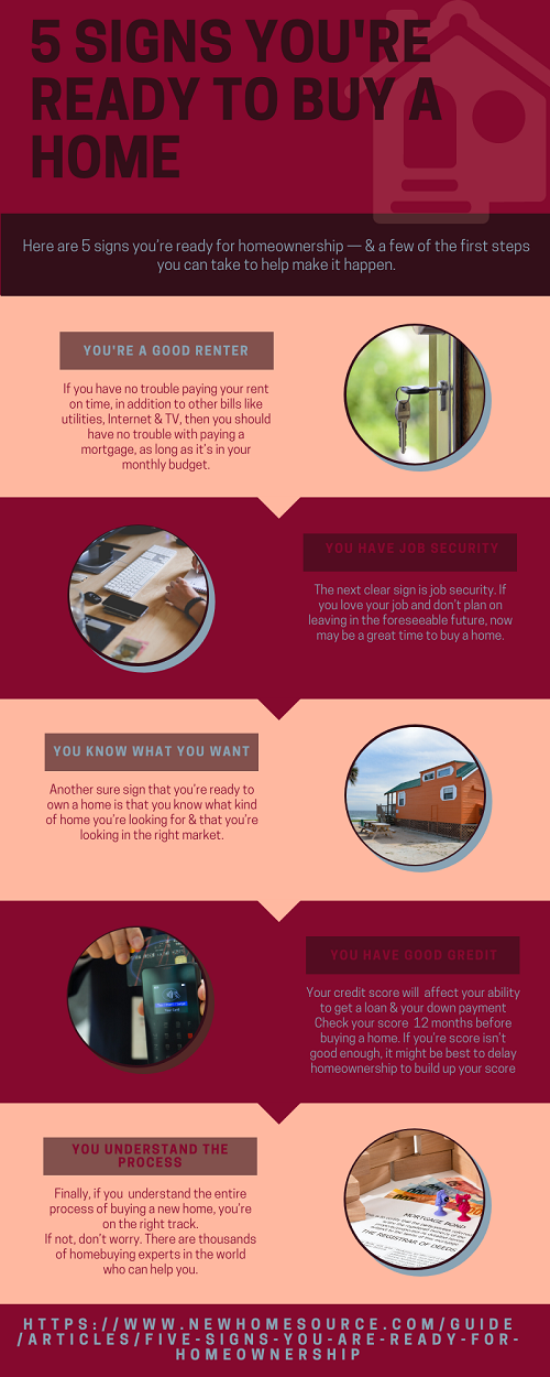 5 Signs You Are Ready for Homeownership