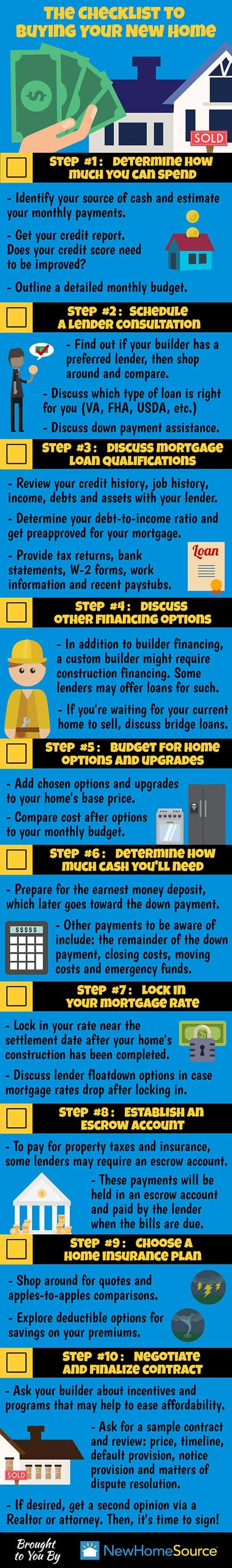 Infographic of a Homebuying Checklist for the First-Time Homebuyer