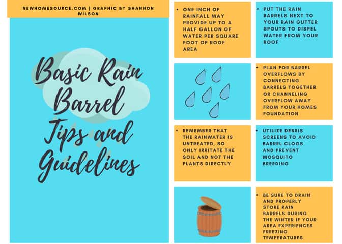 Rain barrel tips and guidelines