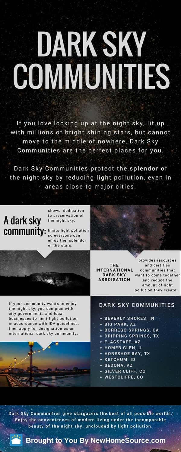 An infographic with cosmos images and stars to help explain what dark sky communities and astronomy villages are and how they are regulated.